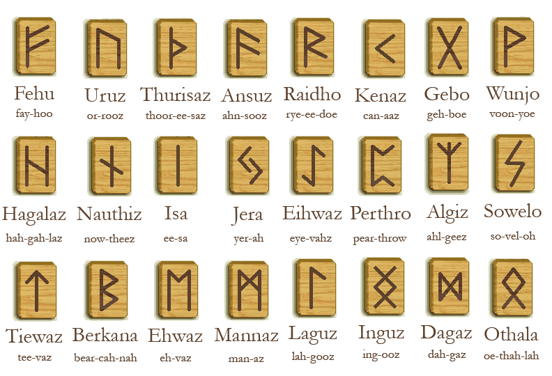 array of all runes.