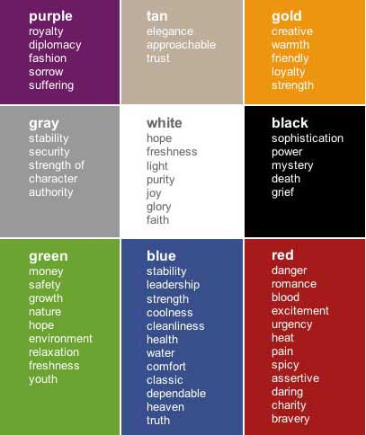 symbolism of magic colors