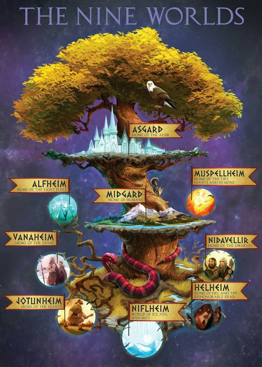 Trees with names of asgard kingdoms